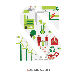 Paroc Sustainability