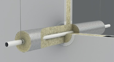 Composite pipes