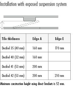 Parafon Decibel 40 Paroc Com